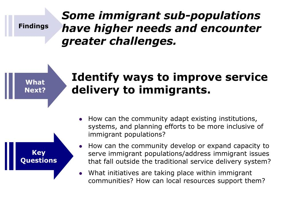 How can the community adapt existing institutions, systems, and planning efforts to be more inclusive of immigrant populations?