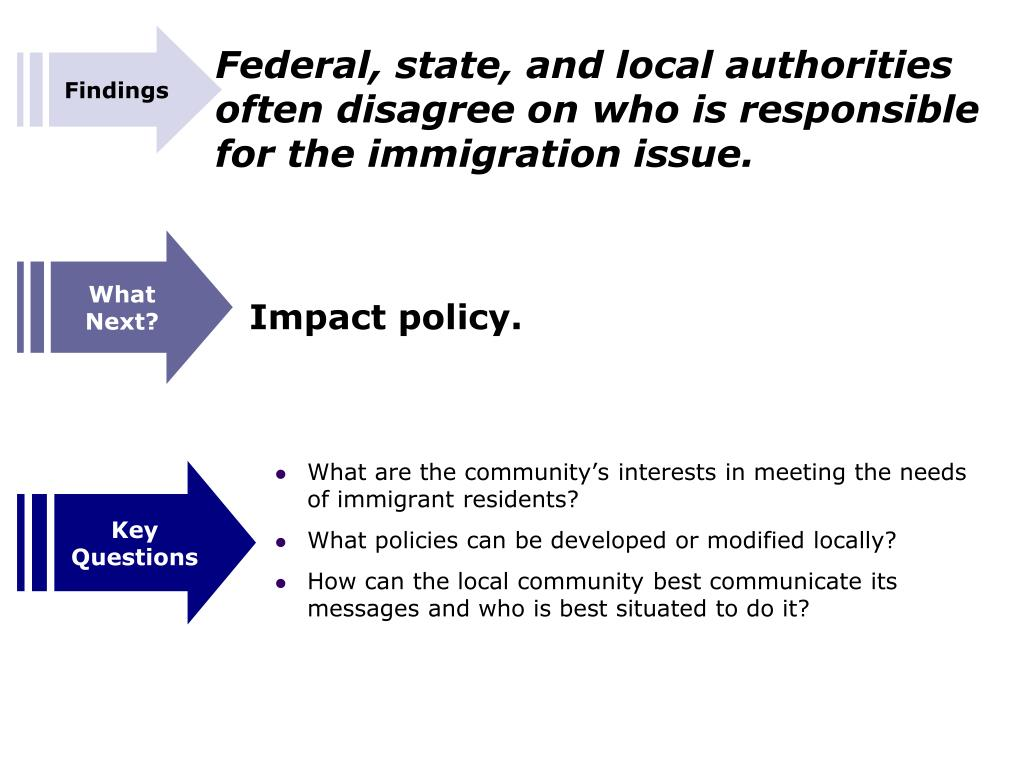 What are the community's interests in meeting the needs of immigrant residents?