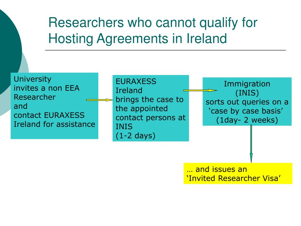 Researchers who cannot qualify for  Hosting Agreements in Ireland