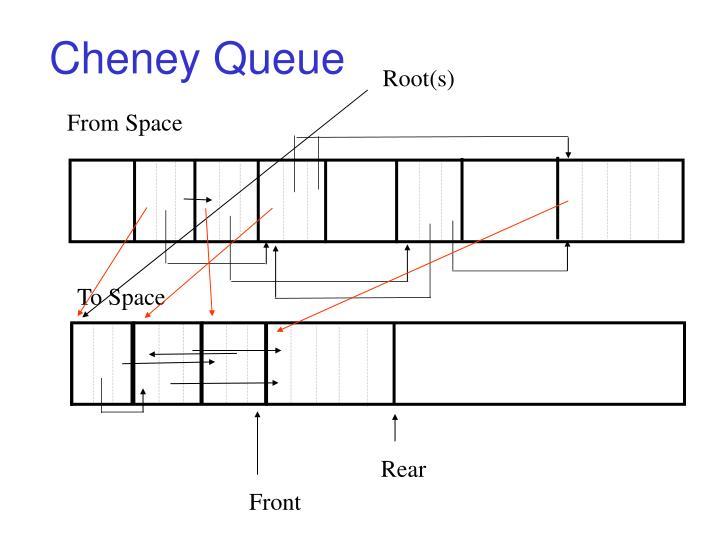 Cheney Queue