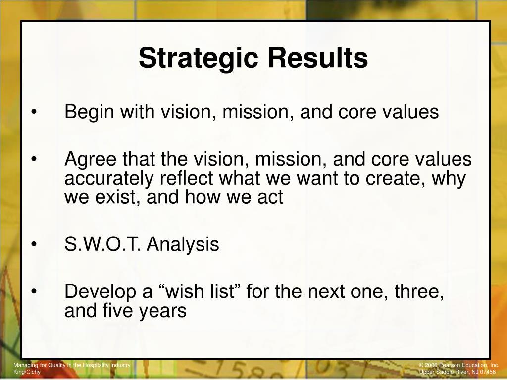 Strategic Results