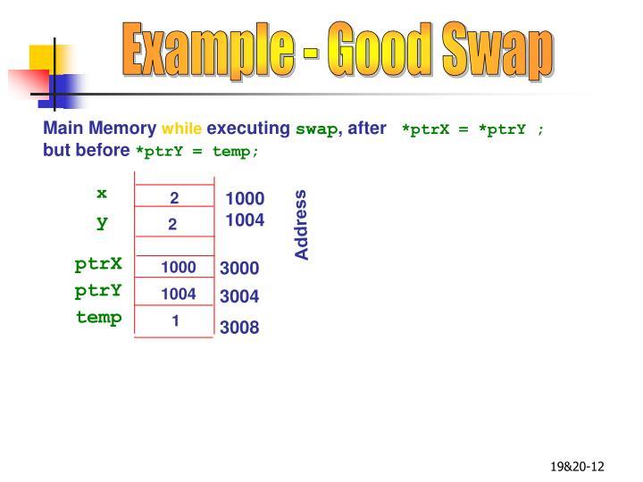 Example - Good Swap