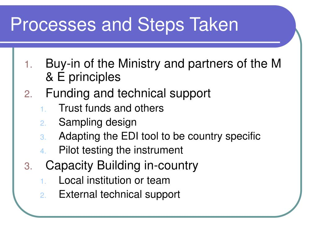 Processes and Steps Taken
