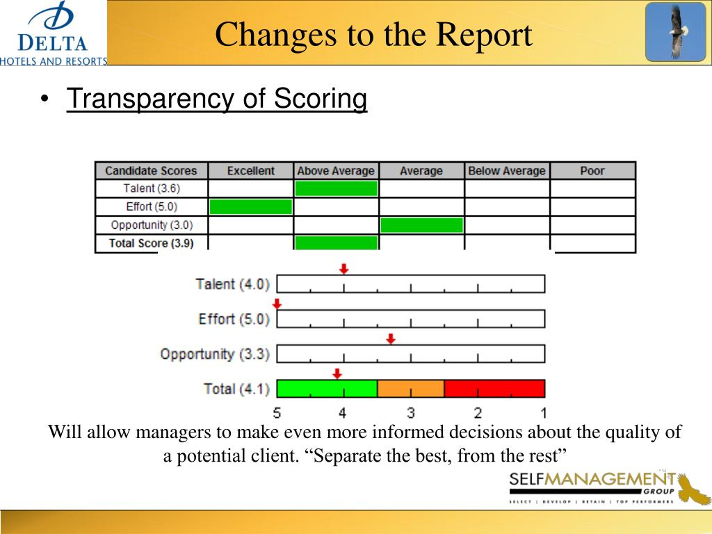 Changes to the Report