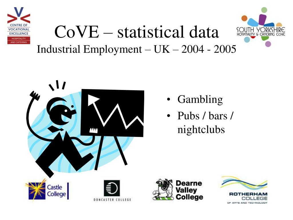 CoVE – statistical data
