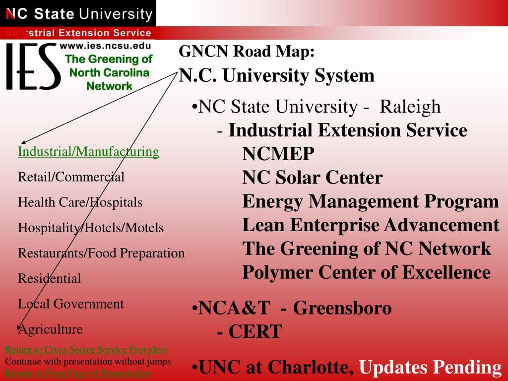 GNCN Road Map: