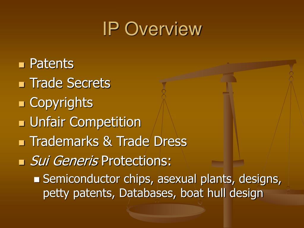 IP Overview