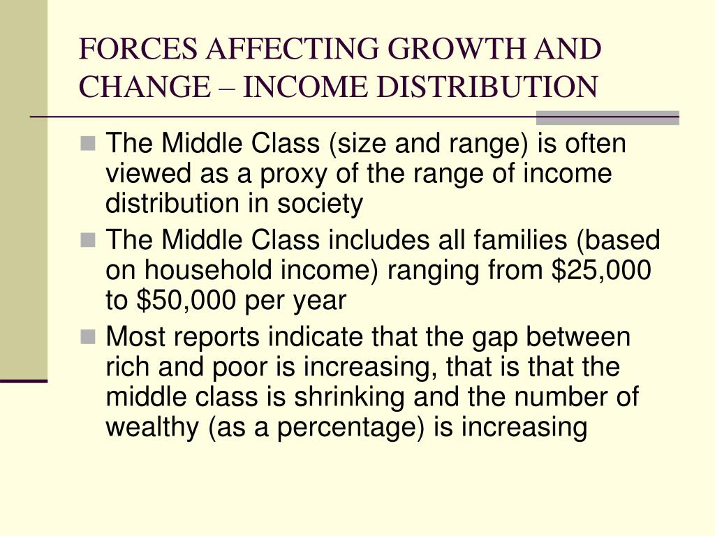 FORCES AFFECTING GROWTH AND CHANGE – INCOME DISTRIBUTION