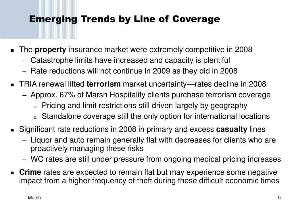 Emerging Trends by Line of Coverage
