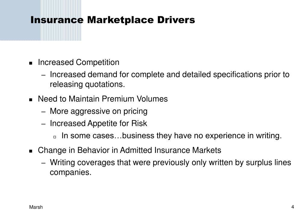 Insurance Marketplace Drivers