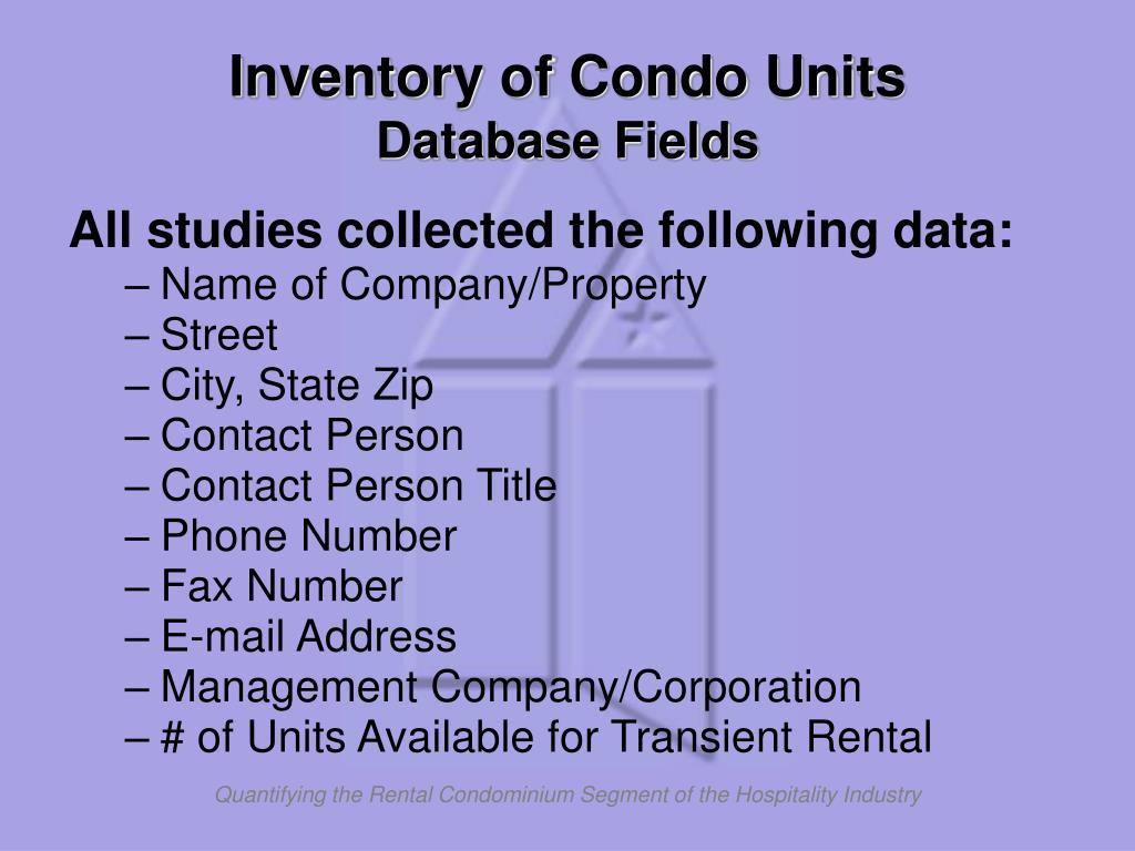 Inventory of Condo Units