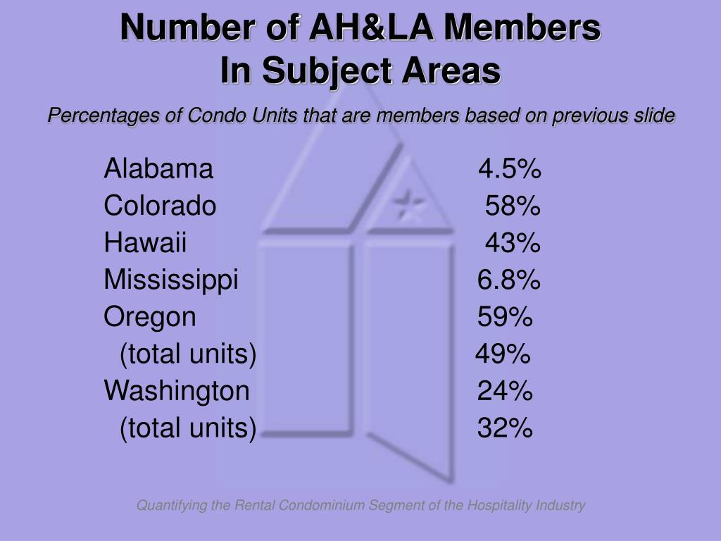 Number of AH&LA Members