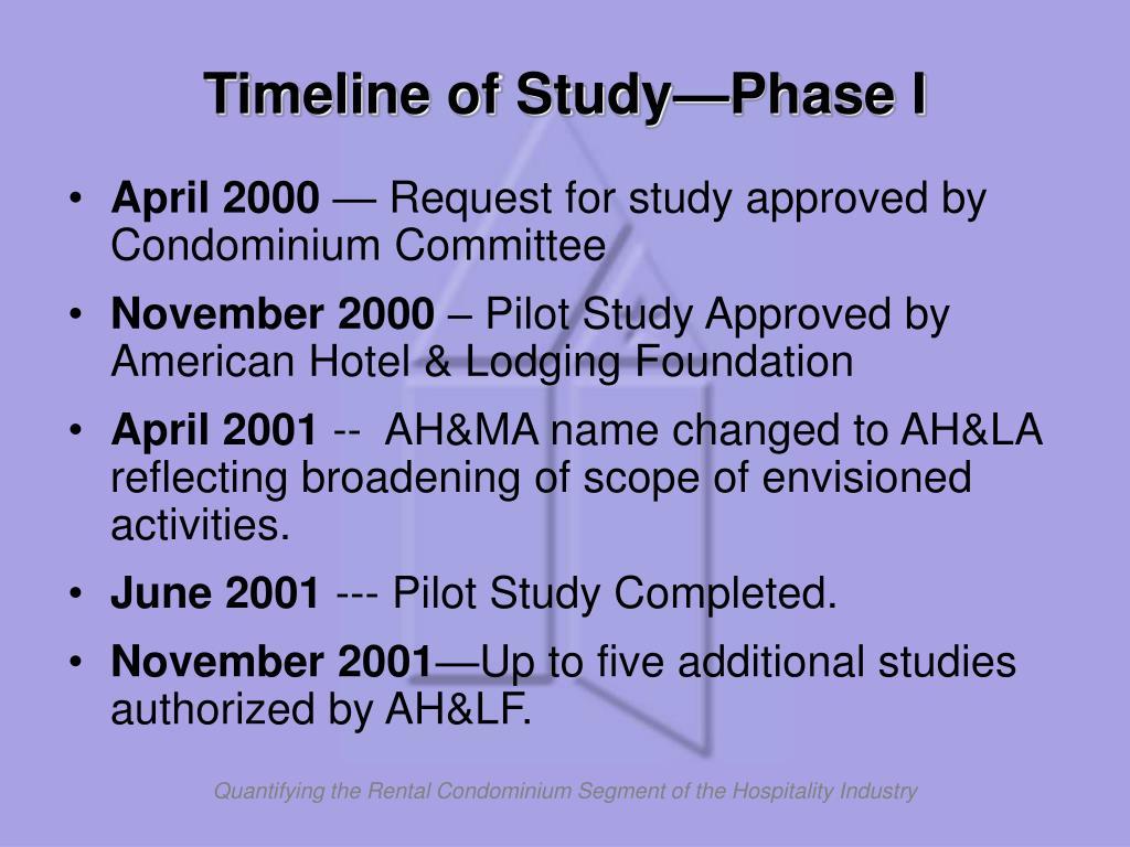 Timeline of Study—Phase I