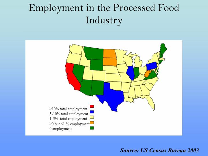 Employment in the processed food industry l.jpg