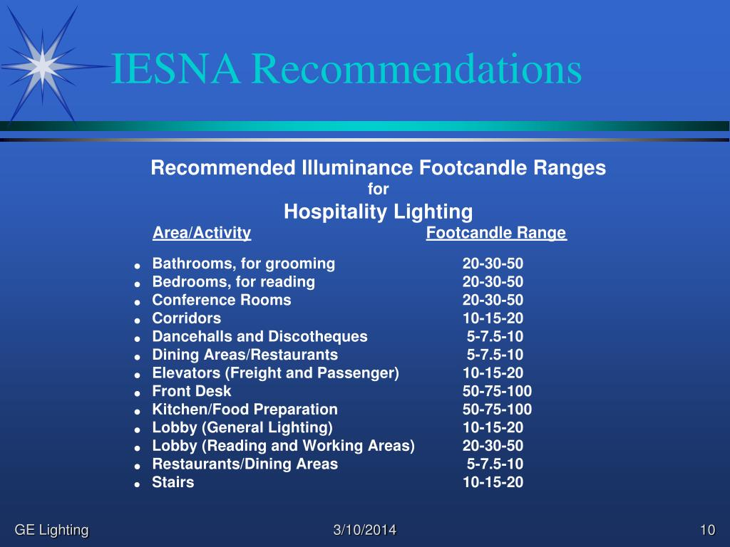 IESNA Recommendations