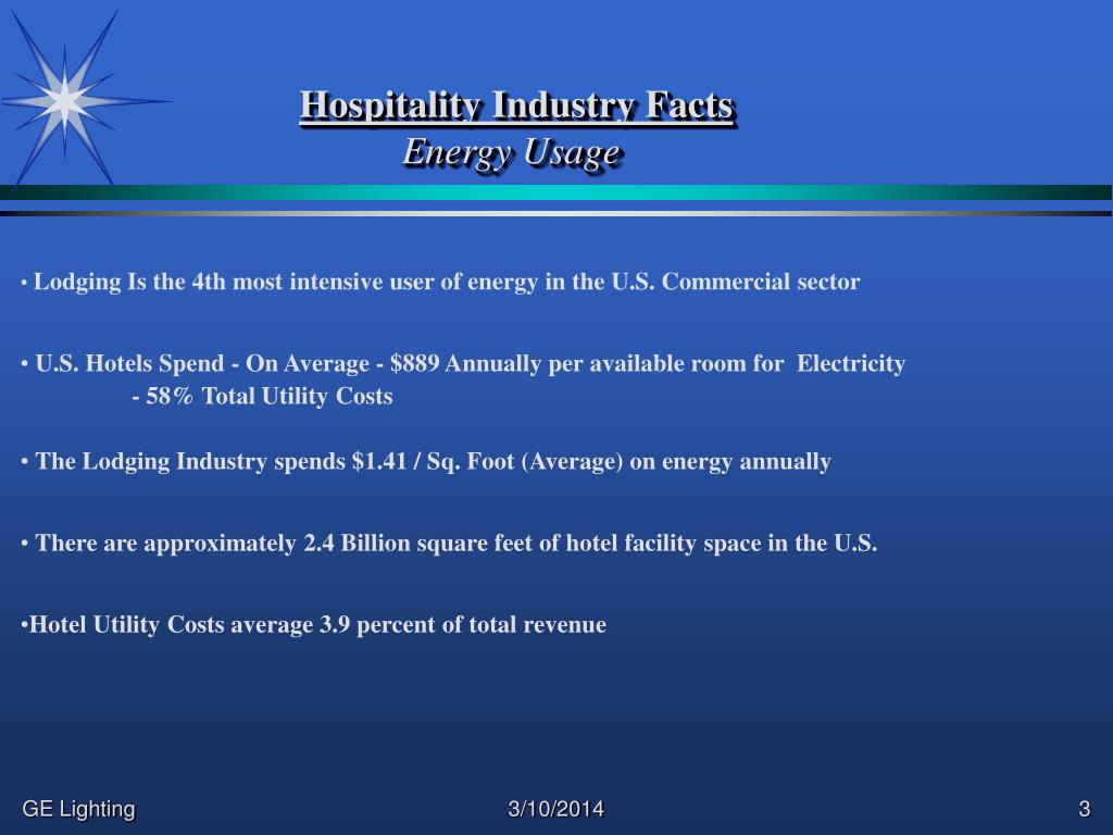 Hospitality Industry Facts