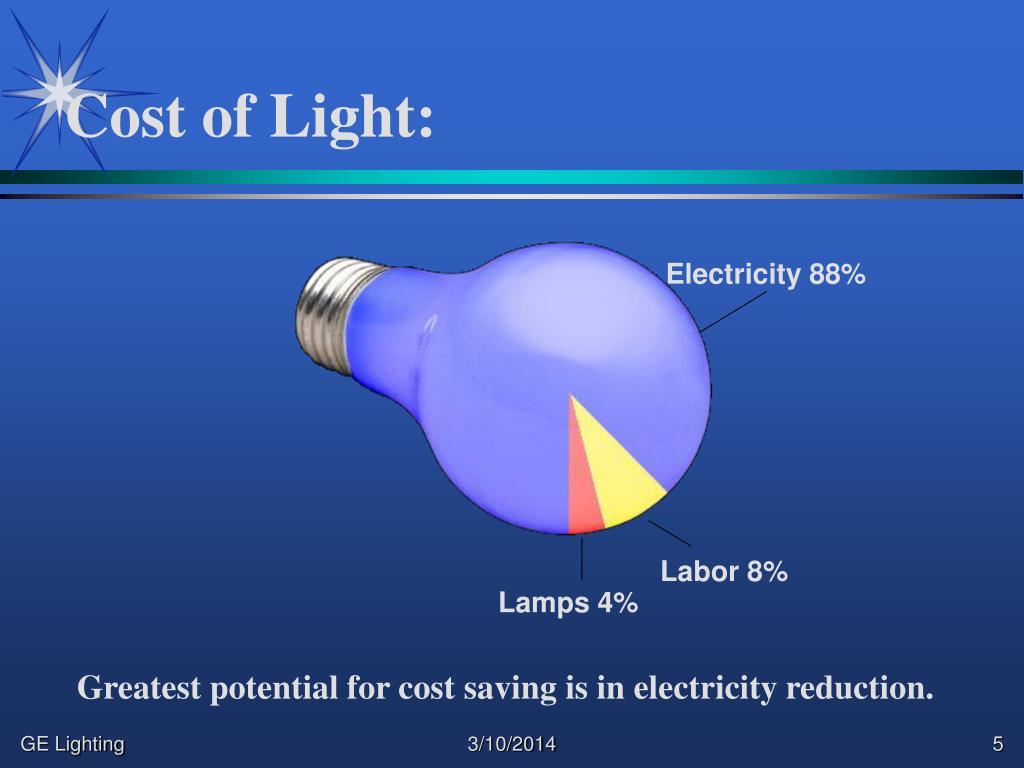 Cost of Light: