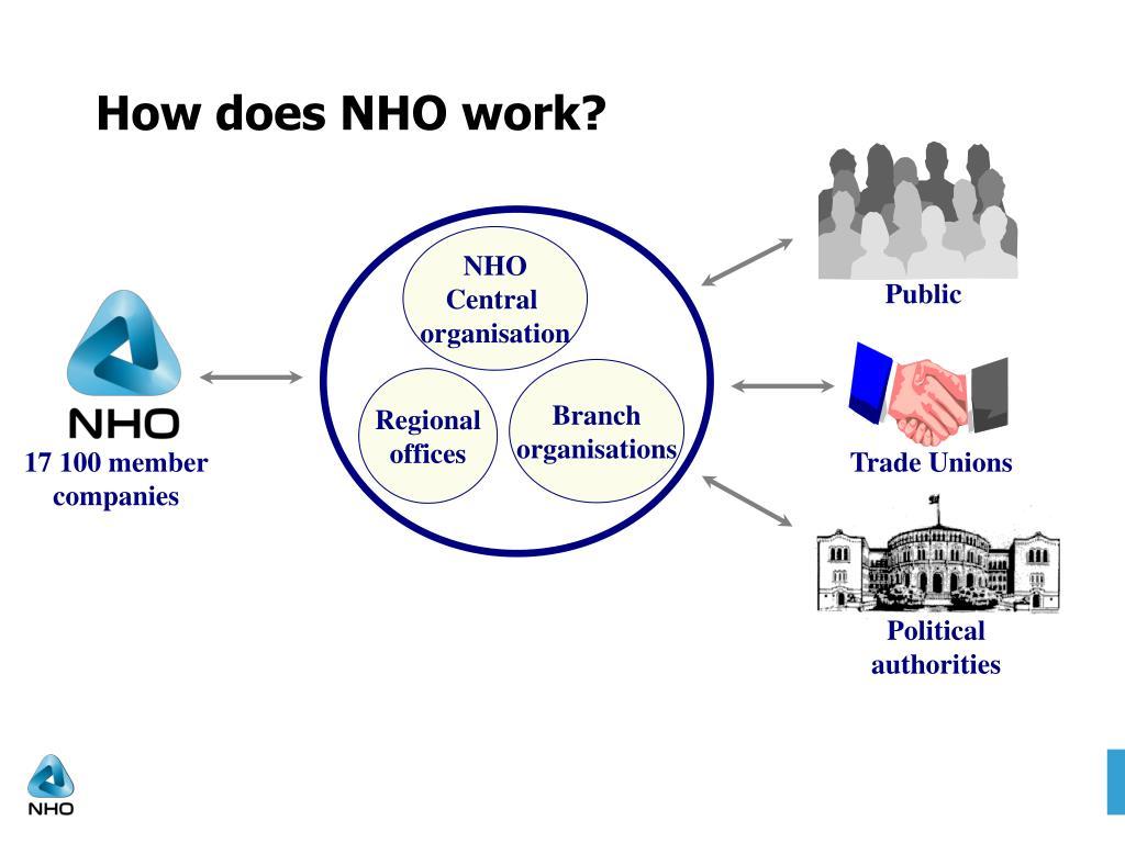 How does NHO work?
