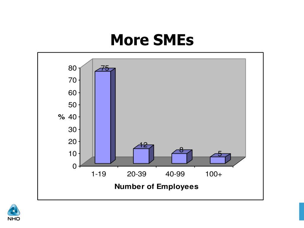 More SMEs
