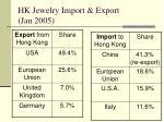 hk jewelry import export jan 2005