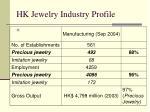 hk jewelry industry profile
