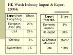 hk watch industry import export 2004