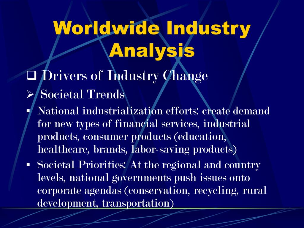 Worldwide Industry Analysis