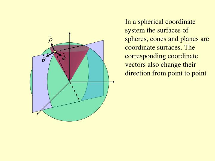 In a spherical coordinate system the surfaces of spheres, cones and planes are coordinate surfaces. The corresponding coordinate vectors also change their direction from point to point