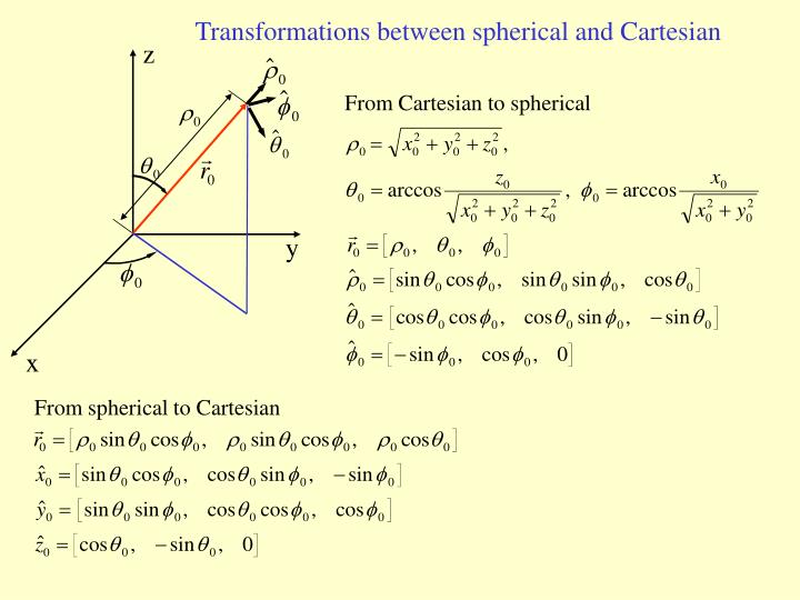 Transformations between spherical and Cartesian