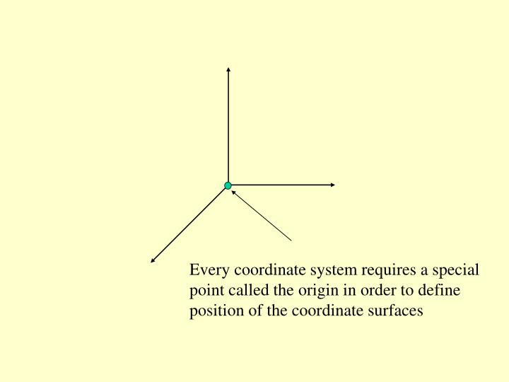 Every coordinate system requires a special point called the origin in order to define position of the coordinate surfaces