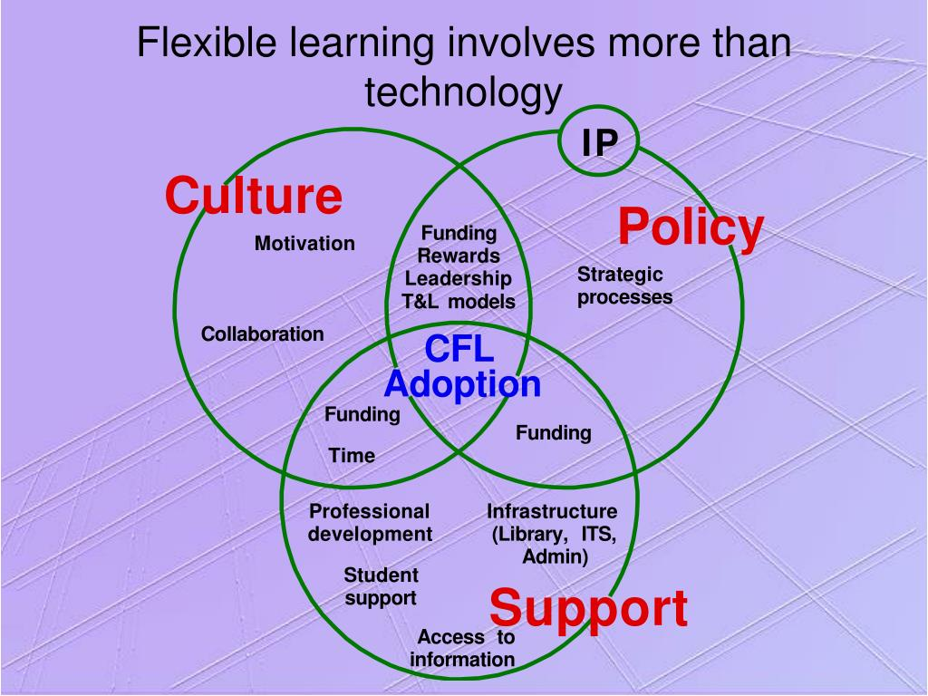 Flexible learning involves more than technology