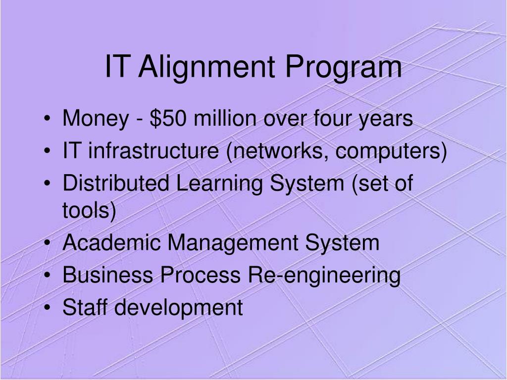 IT Alignment Program