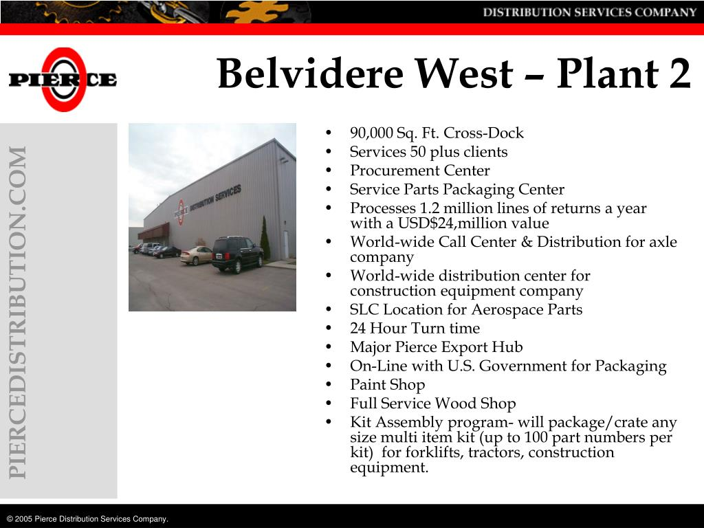 Belvidere West – Plant 2