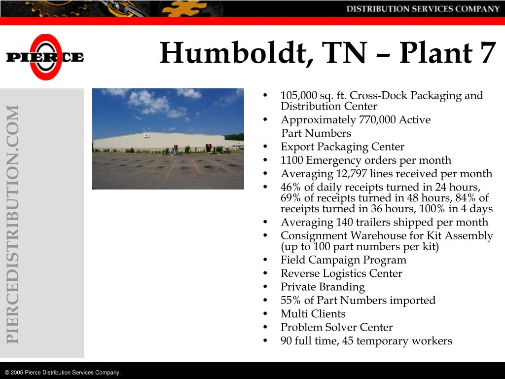 Humboldt, TN – Plant 7