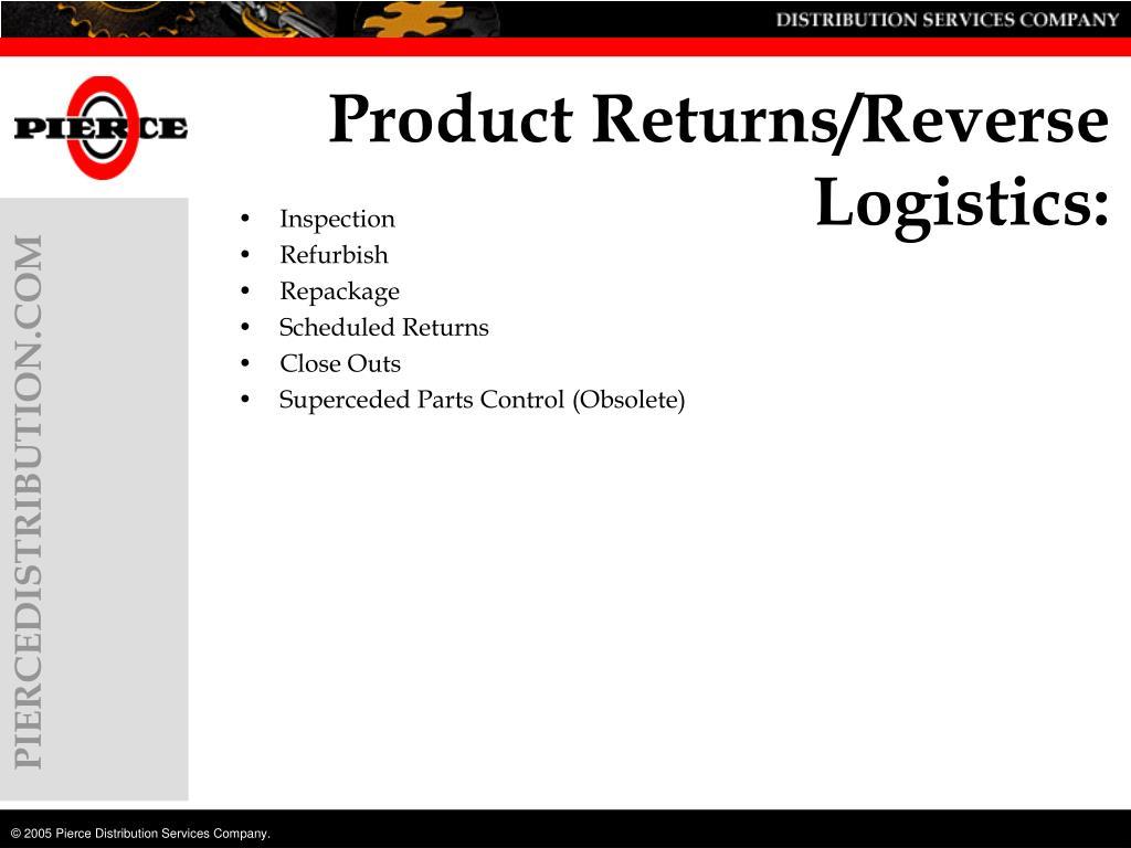 Product Returns/Reverse Logistics:
