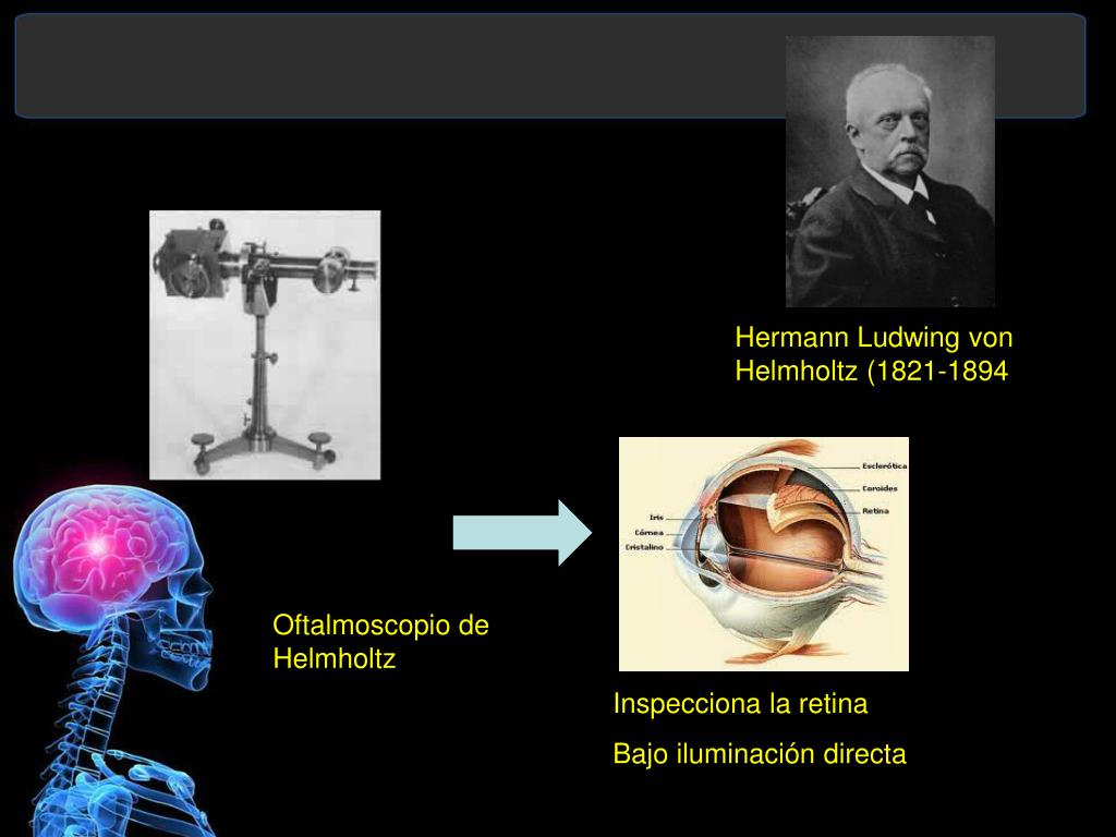 Hermann Ludwing von Helmholtz (1821-1894