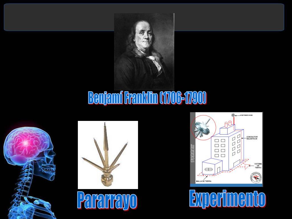 Benjamí Franklin (1706-1790)