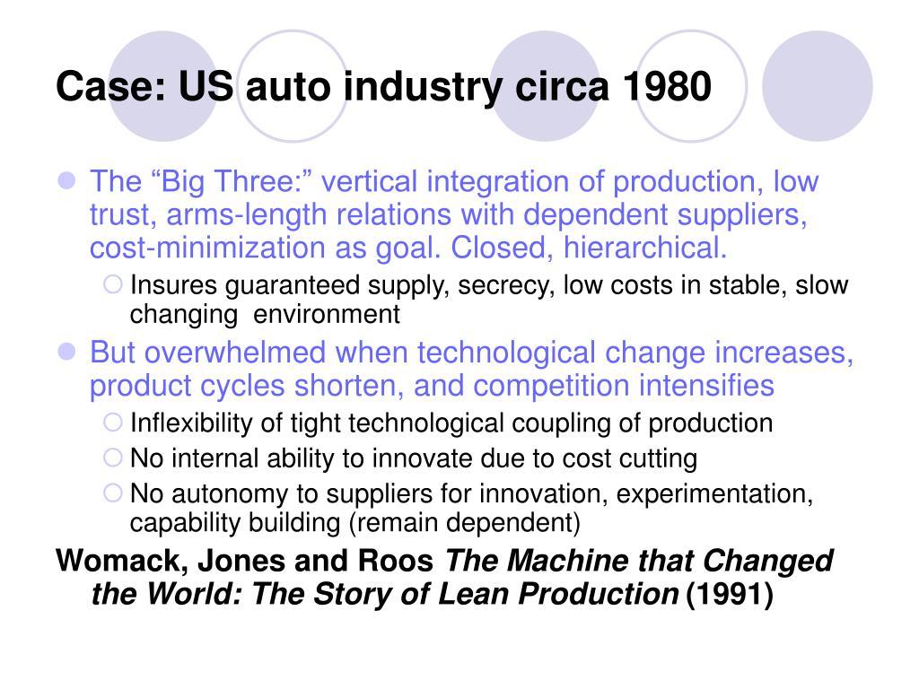 Case: US auto industry circa 1980