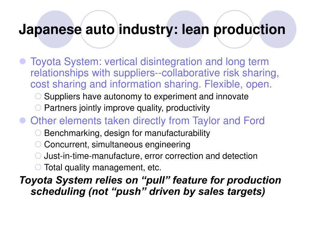 Japanese auto industry: lean production