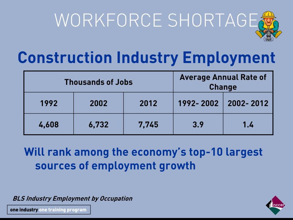 Thousands of Jobs