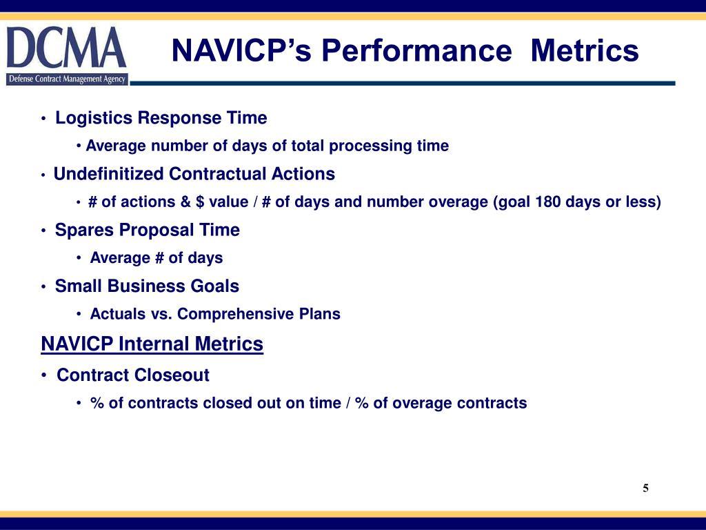 NAVICP's Performance  Metrics