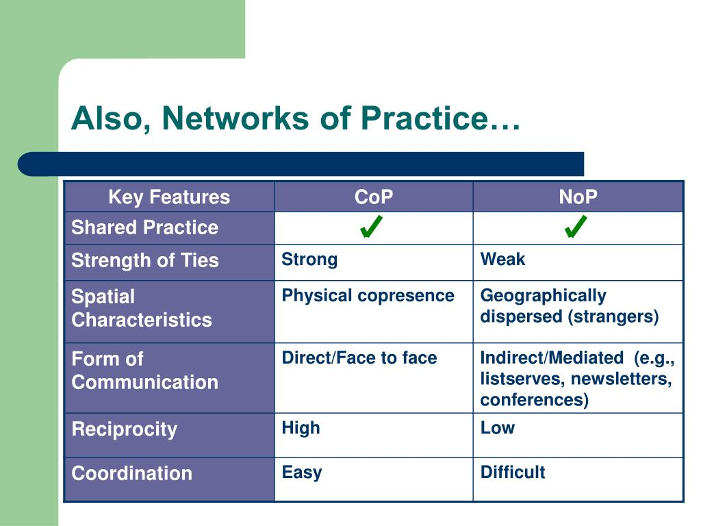 Also, Networks of Practice…