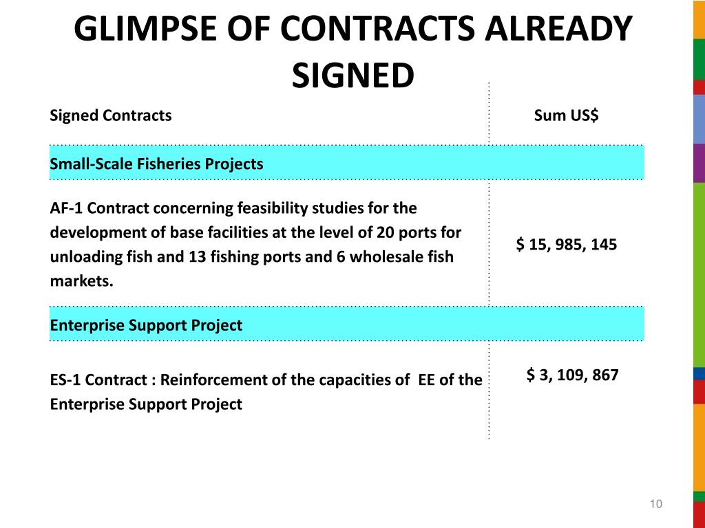 GLIMPSE OF CONTRACTS ALREADY SIGNED