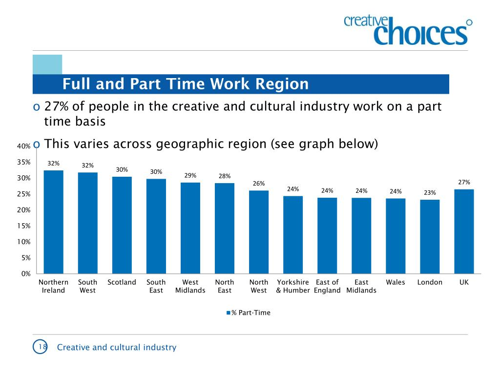 Full and Part Time Work Region