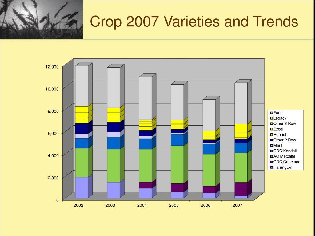 Crop 2007 Varieties and Trends