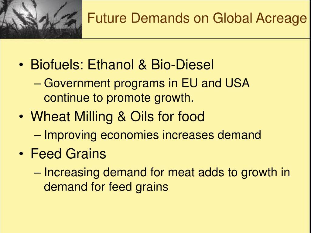 Future Demands on Global Acreage