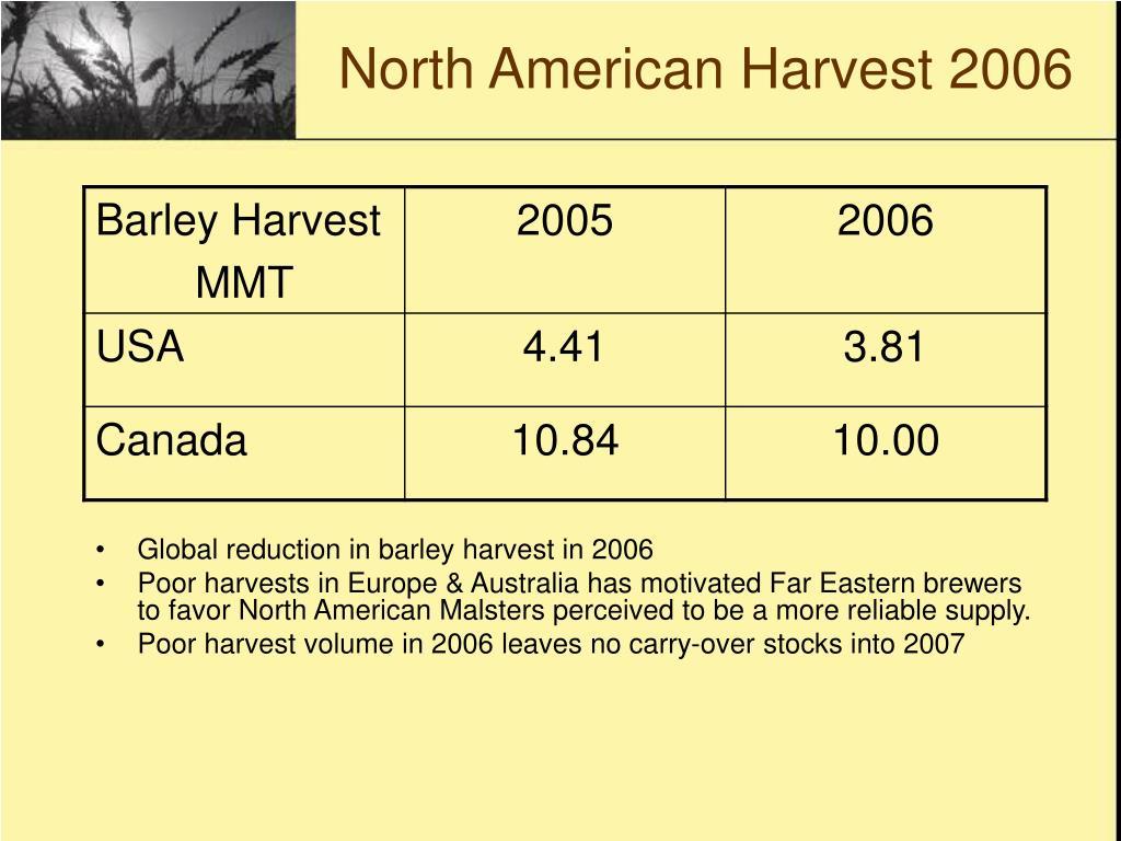 North American Harvest 2006