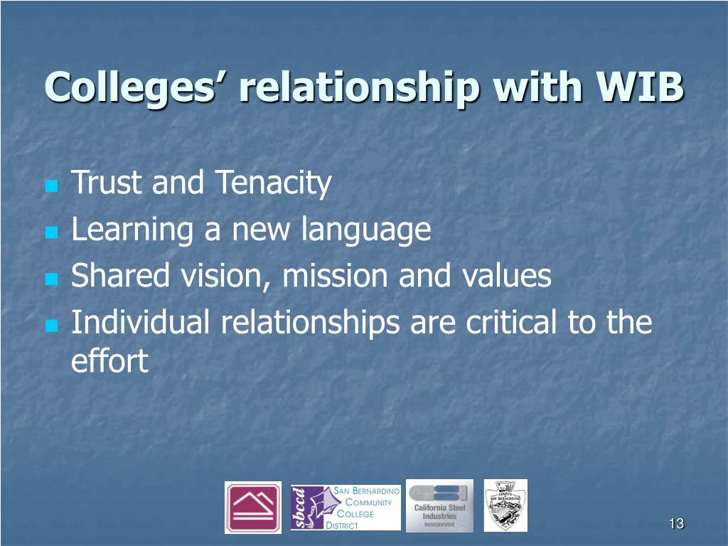Colleges' relationship with WIB