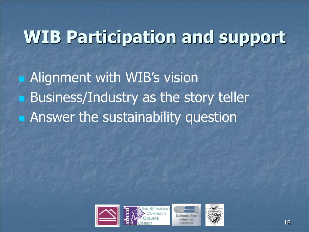 WIB Participation and support