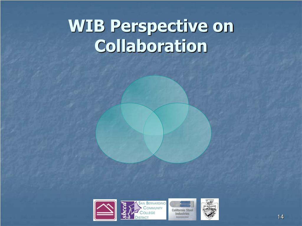 WIB Perspective on Collaboration